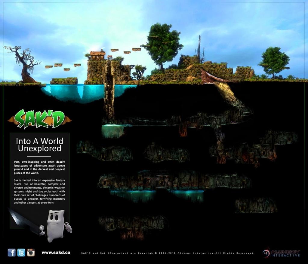 SAK'D Game Description and Level Example